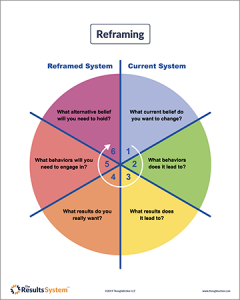 Reframing - The Essential Resilience Skill